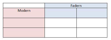 Vilken färg får kattungarna - tabell för uträkning
